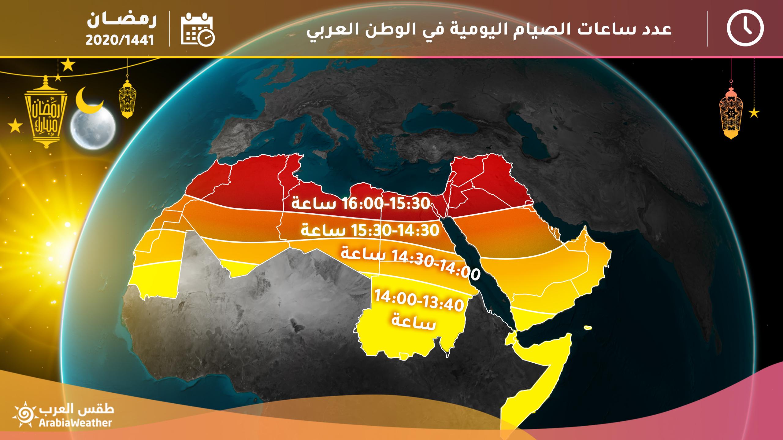 بالانفوغرافيك هذه عدد ساعات الصيام في الدول العربية في رمضان 2020 1441 طقس العرب طقس العرب