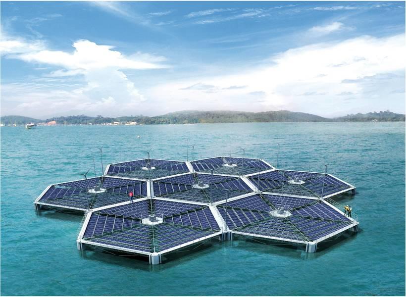 محطات تحلية المياه باستخدام الطاقة الشمسية في الكويت خلال