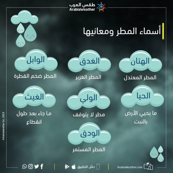 أسماء المطر