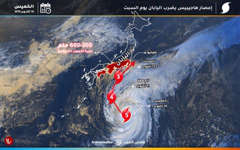 أهم تطورات الإعصار Higibis