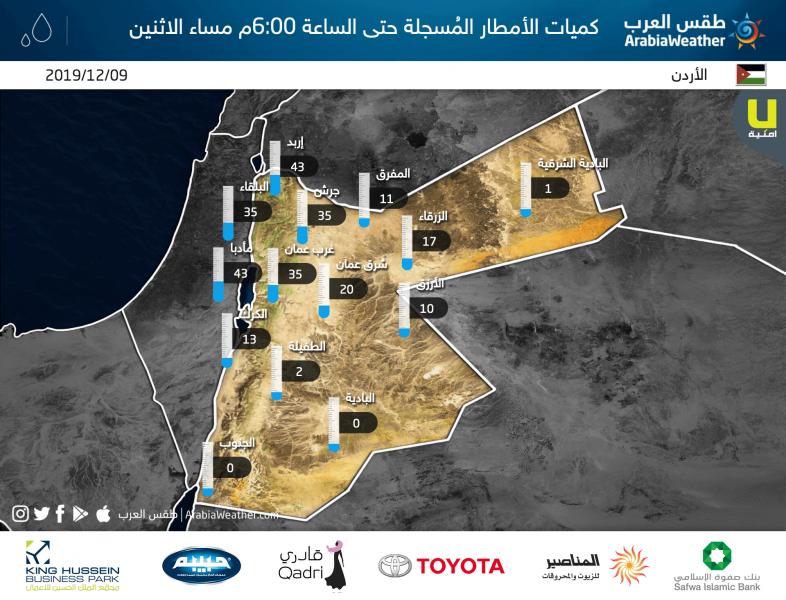 الأردن  كميات الأمطار المسجلة منذ بداية المنخفض الجوي وحتى الساعة السادسة مساء اليوم الإثنين