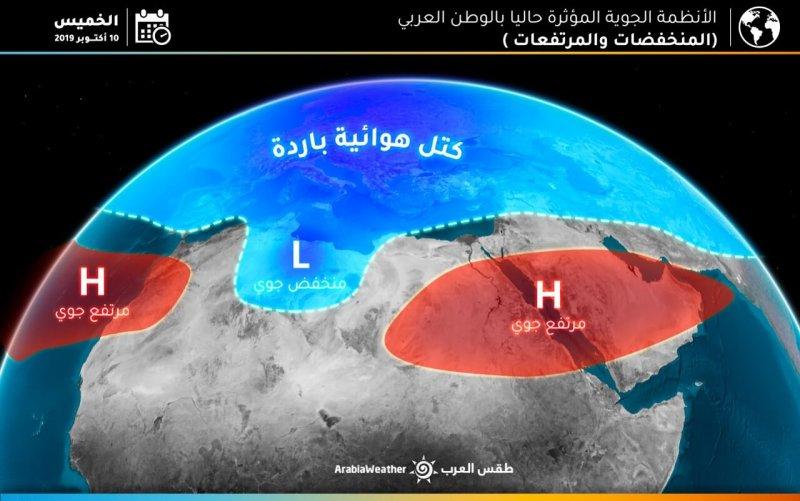 الأنظمة الجوية المؤثرة حالياً بالوطن العربي