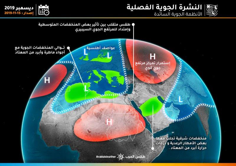 الأنظمة الجوية السائدة في الوطن العربي - شهر ديسمبر