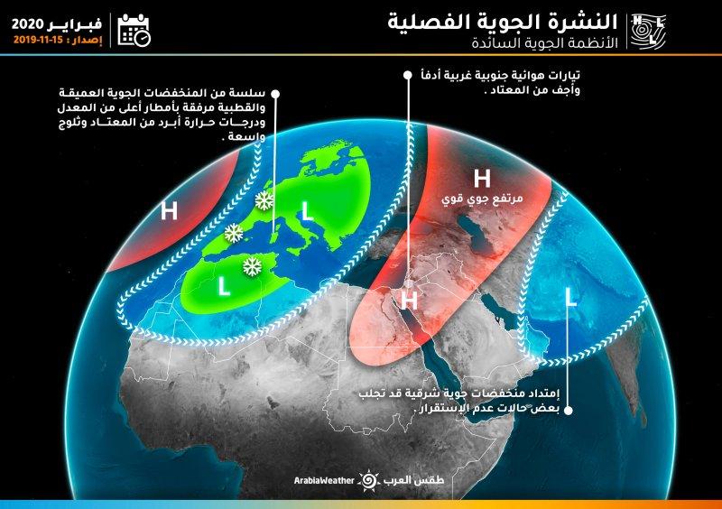 الأنظمة الجوية السائدة في الوطن العربي - شهر فبراير