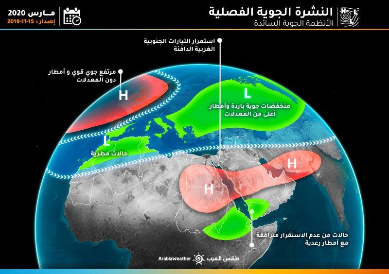 الأنظمة الجوية السائدة في الوطن العربي - شهر مارس