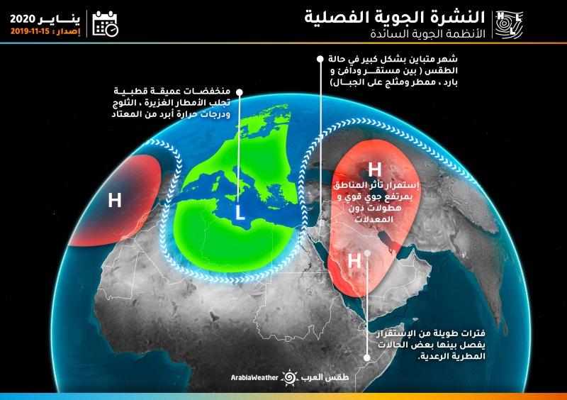 الأنظمة الجوية السائدة في الوطن العربي - شهر يناير