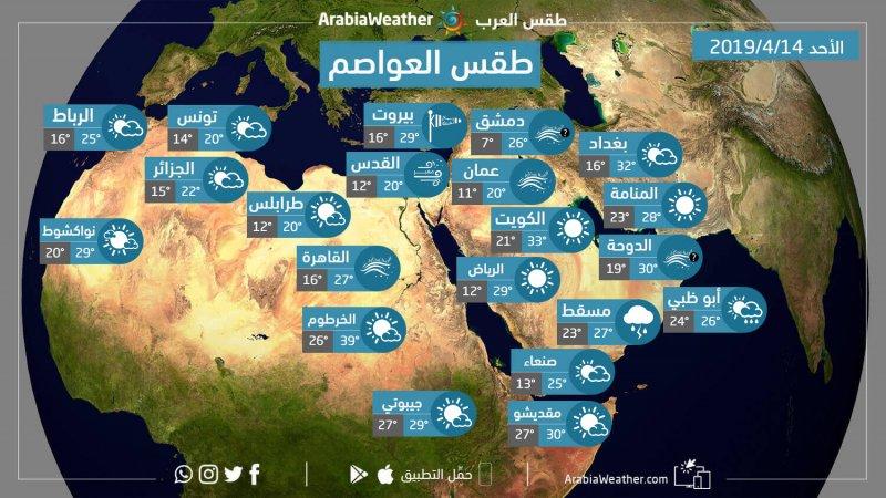 حالة الطقس ودرجات الحرارة المتوقعة في العواصم والمدن العربية ليوم الأحد الموافق 14-4-2019