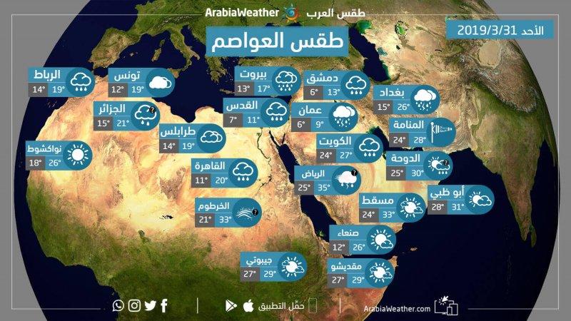 حالة الطقس ودرجات الحرارة المتوقعة في العواصم والمدن العربية ليوم الأحد الموافق 31-3-2019