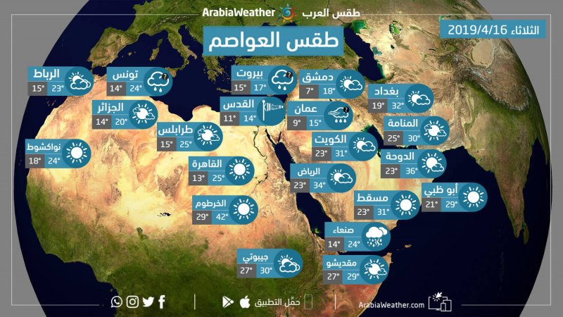 حالة الطقس ودرجات الحرارة المتوقعة في العواصم والمدن العربية ليوم الإثنين الموافق 15-4-2019