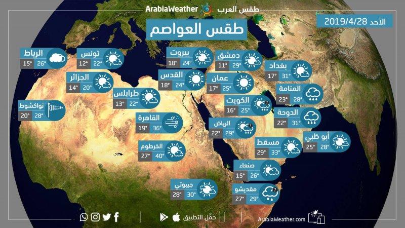 حالة الطقس ودرجات الحرارة المتوقعة في العواصم والمدن العربية ليوم الأحد الموافق 28-4-2019