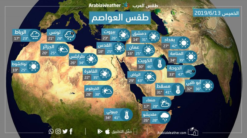 حالة الطقس ودرجات الحرارة المتوقعة في العواصم والمدن العربية يوم الخميس 13-6-2019
