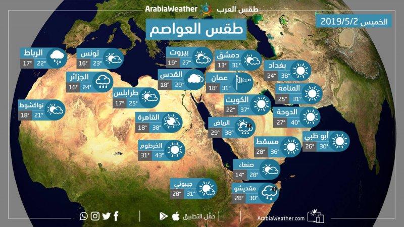 حالة الطقس ودرجات الحرارة المتوقعة في العواصم والمدن العربية ليوم الخميس الموافق 2-5-2019