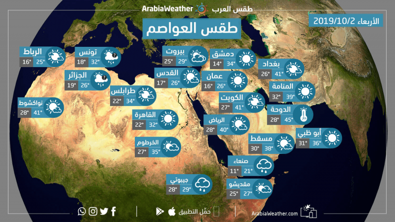 حالة الطقس ودرجات الحرارة المتوقعة في الوطن العربي يوم الأربعاء 2-10-2019