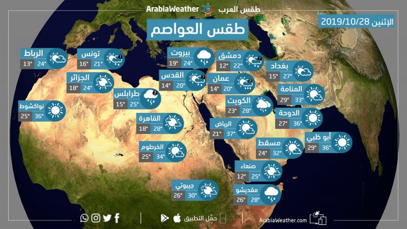 حالة الطقس ودرجات الحرارة المتوقعة في الوطن العربي يوم الإثنين 27-10-2019