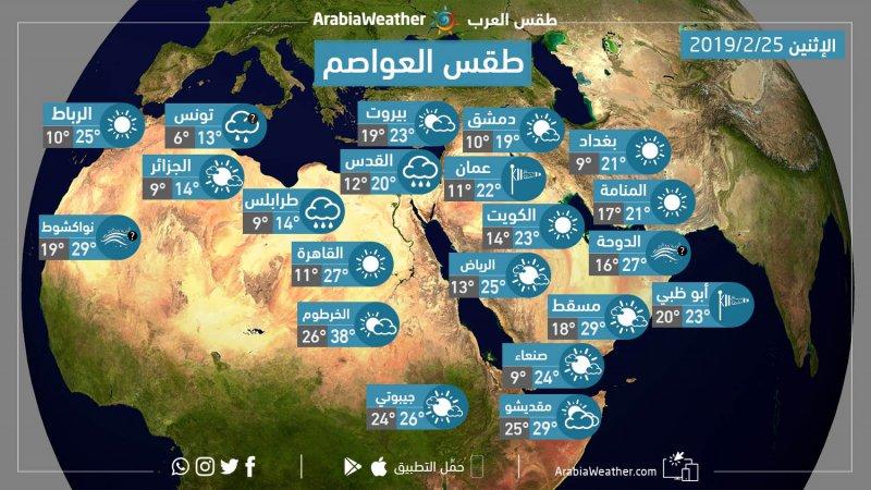 طقس اليومالإثنين 25-2-2019 ودرجات الحرارةفي العواصم والمدن العربية