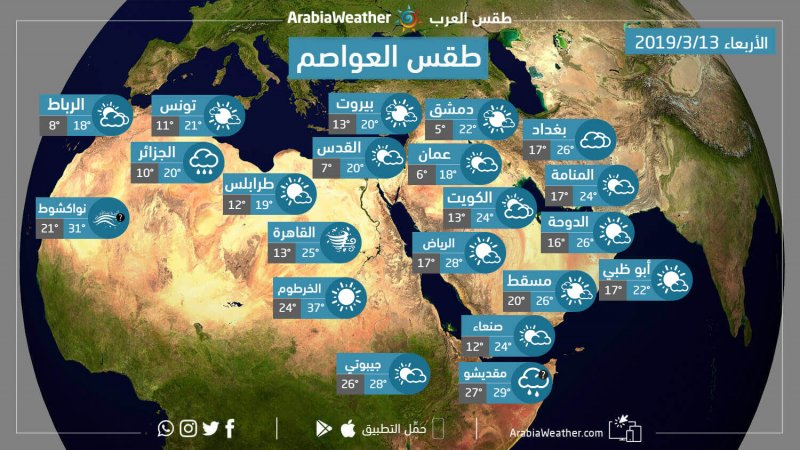 درجات الحرارة وحالة الطقس في العواصم والمدن العربية يوم الأربعاء 13-3-2019