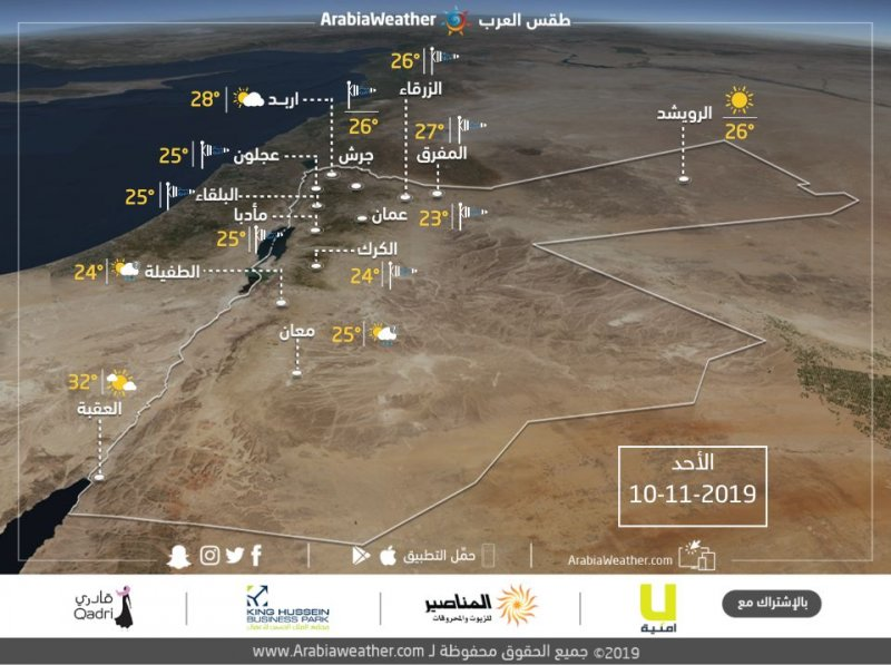 حالة الطقس ودرجات الحرارة في محافظات المملكة يوم الأحد 10-11-2019