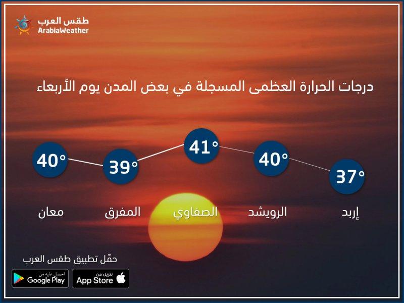 درجات الحرارة  المسجلة يوم الأربعاء في بعض المدن