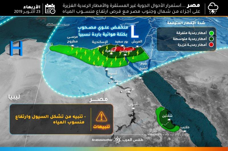 زخات أمطار رعدية غزيرة في أجزاء من مصر