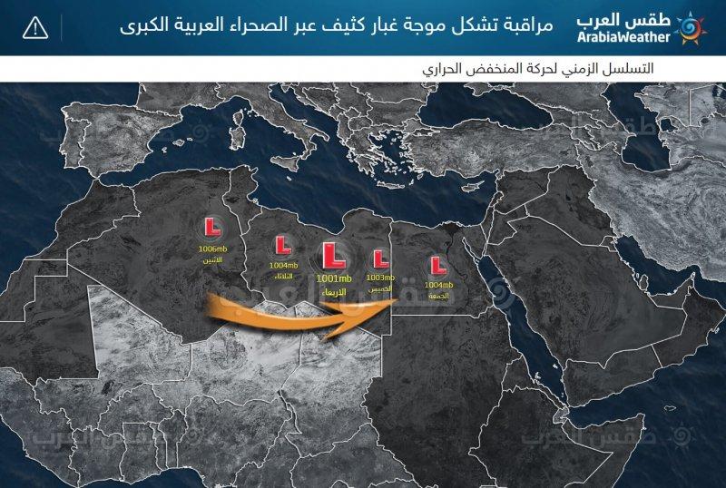 طقس العرب - التسلسل الزمني لحركة المنخفض الجوي