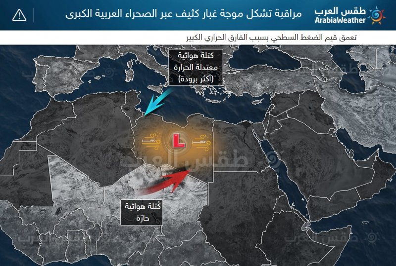 طقس العرب - سبب تشكل الغبار
