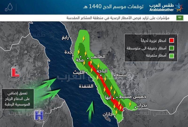طقس العرب - حالة الطقس المتوقعة خلال موسم الحج 1440 هـ