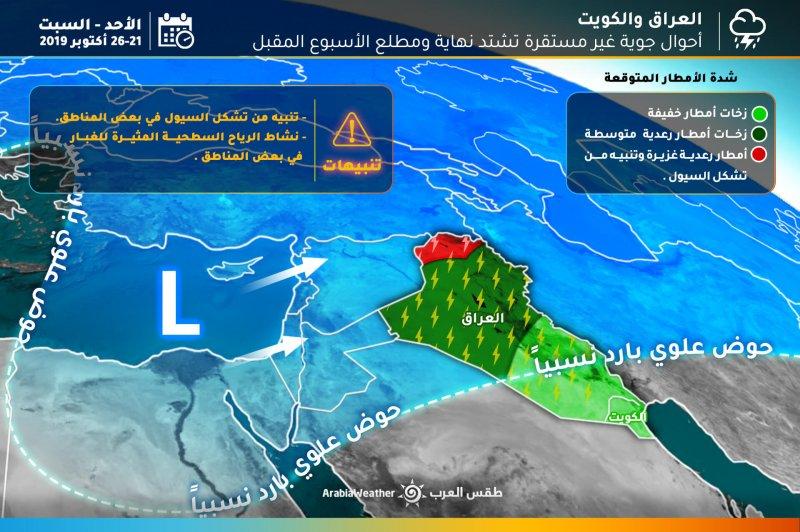 طقس غير مستقر في العراق مع فرصة لزخات أمطار رعدية في أنحاء متفرقة وعشوائية