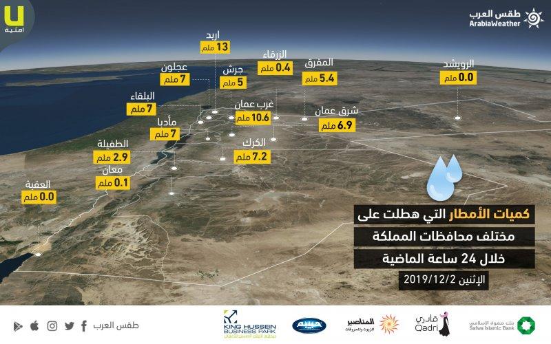 الأردن | كميات الأمطار المسجلة في مختلف محافظات المملكة حتى صباح اليوم االإثنين 2019/12/2