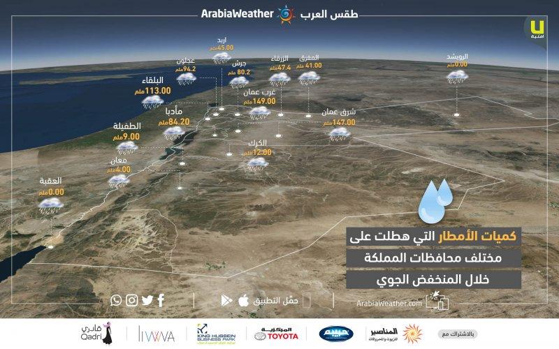 كميات الهطول المطري خلال المنخفض الجوي 27شباط2019 في مختلف محافظات المملكة