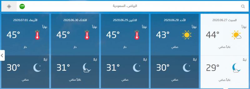 درجة الحرارة في الرياض