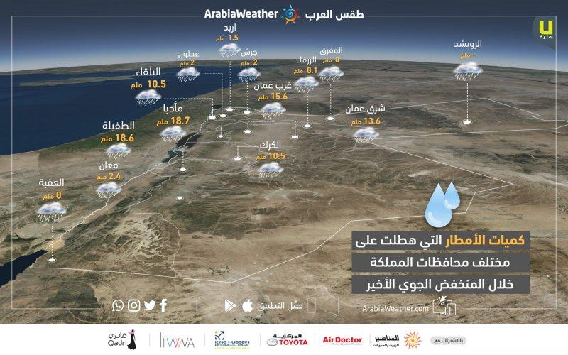كميات الأمطار المسجلة خلال المنخفض الجوي يوم الاثنين 25-3-2019