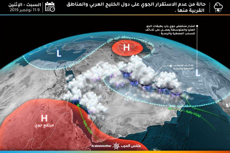 حالة من عدم الاستقرار الجوي مطلع الاسبوع القادم في الخليج العربي