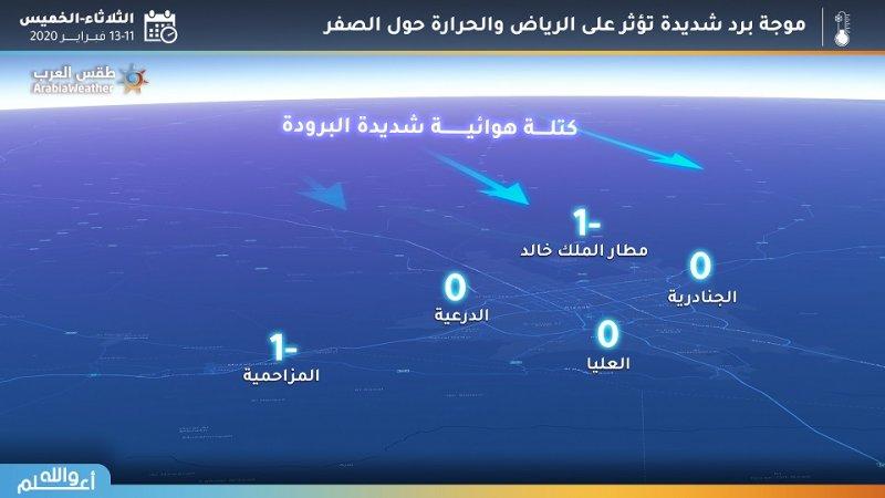 هام الرياض على موعد مع الليلة الأكثر برودة منذ بداية الموسم الحرارة صفر مئوي هذه الليلة طقس العرب