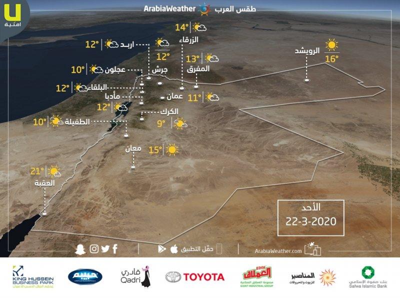 حالة الطقس ودرجات الحرارة المتوقعة في الأردن ليوم الأحد 22/3/2020