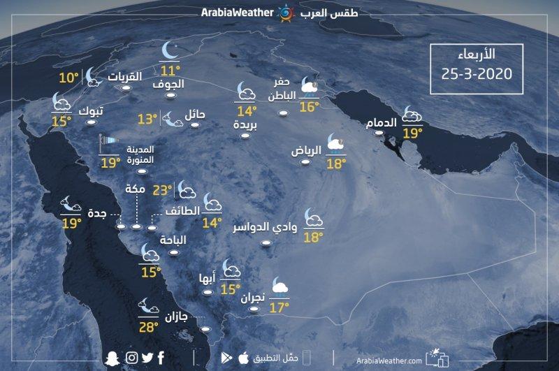 حالة الطقس ودرجات الحرارة المتوقعة في السعودية يوم الأربعاء 2020/3/25