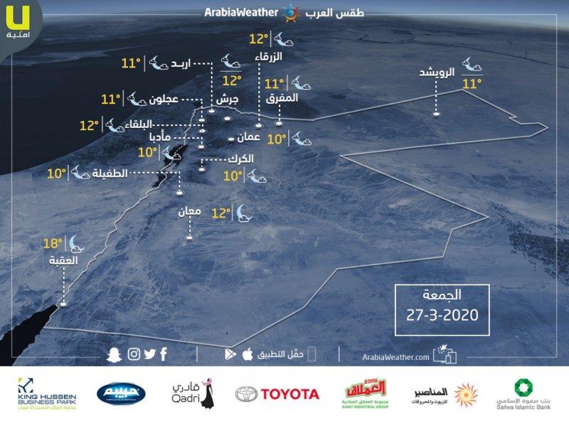 حالة الطقس ودرجات الحرارة المتوقعة في الأردن ليوم الجمعة 27/3/2020