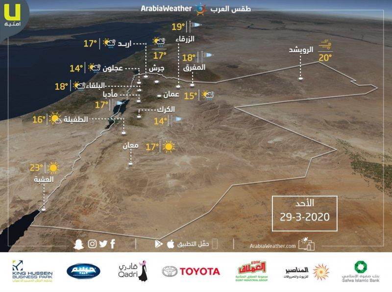 حالة الطقس ودرجات الحرارة المتوقعة في الأردن  ليوم الأحد 29/3/2020