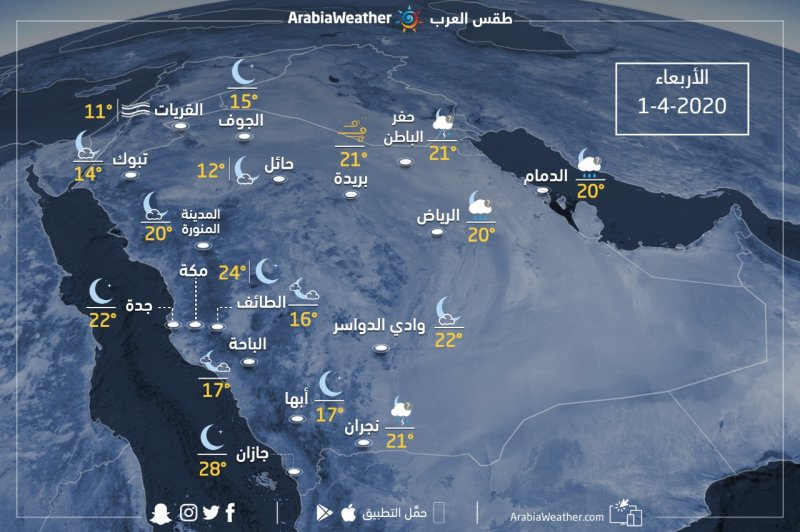 درجة الحرارة في الرياض اليوم