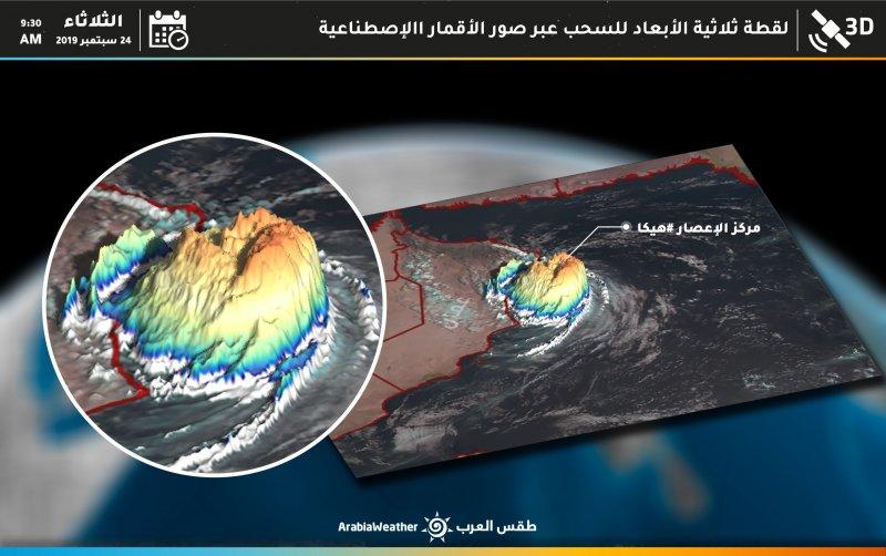 لقطة ثلاثية الأبعاد تُظهر قوة السُحب المُصاحبة لإعصار هيكا - طقس العرب