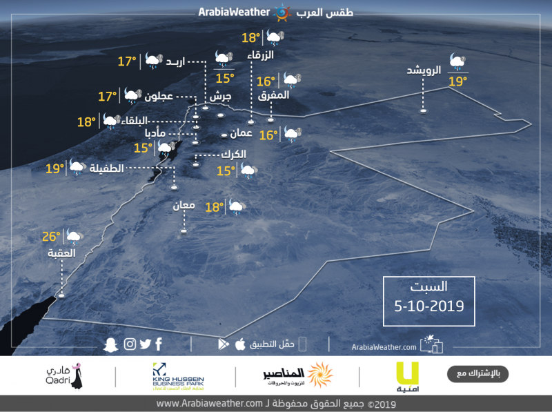 حالة الطقس مساء اليوم في مختلف محافظات المملكة -  الأردن