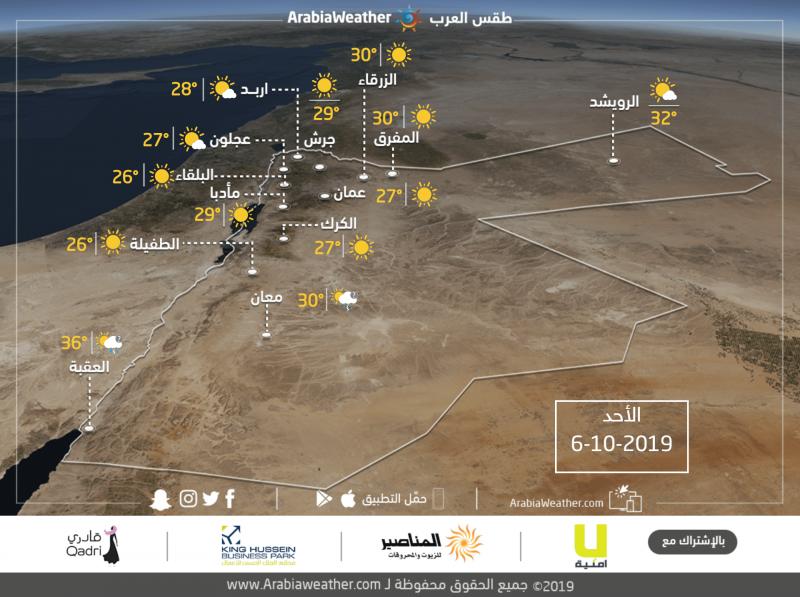 حالة الطقس نهار يوم الأحد في مختلف محافظات الأردن
