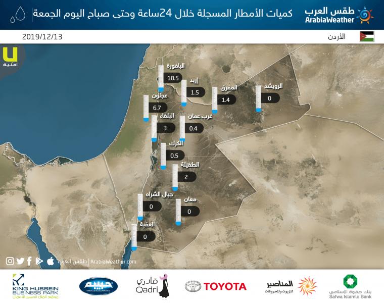 كميات الأمطار المسجلة بحسب محطات طقس العرب خلال المنخفض الجوي الاخير