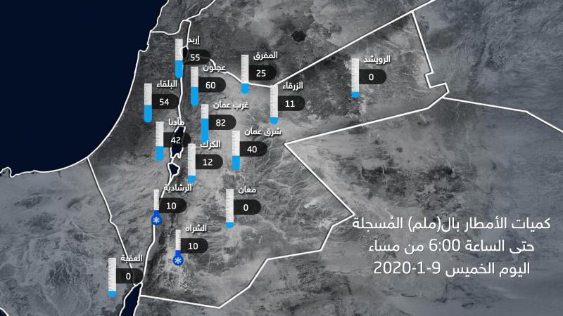 كميات الأمطار المسجلة حتى الساعة 6 مساء الخميس 2020/1/9 - الأردن